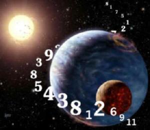 Numerologia para 2012