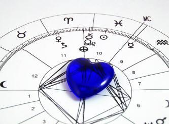 O Tarô e a Astrologia se complementam ao prever o futuro?